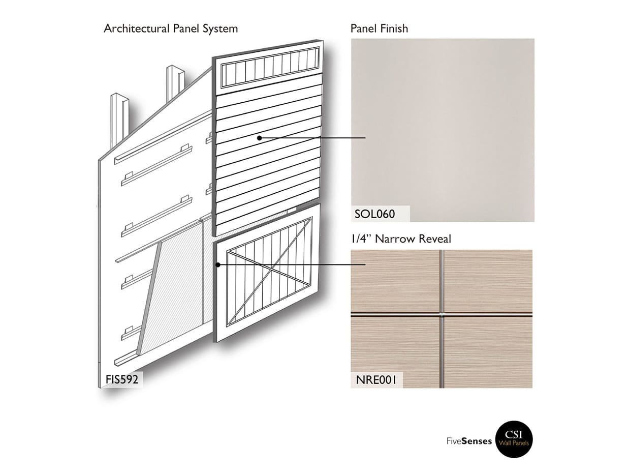 Exterior Wall Panels Residential
