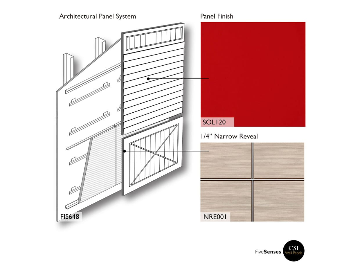 Primary Red Laminate Cladding Panels