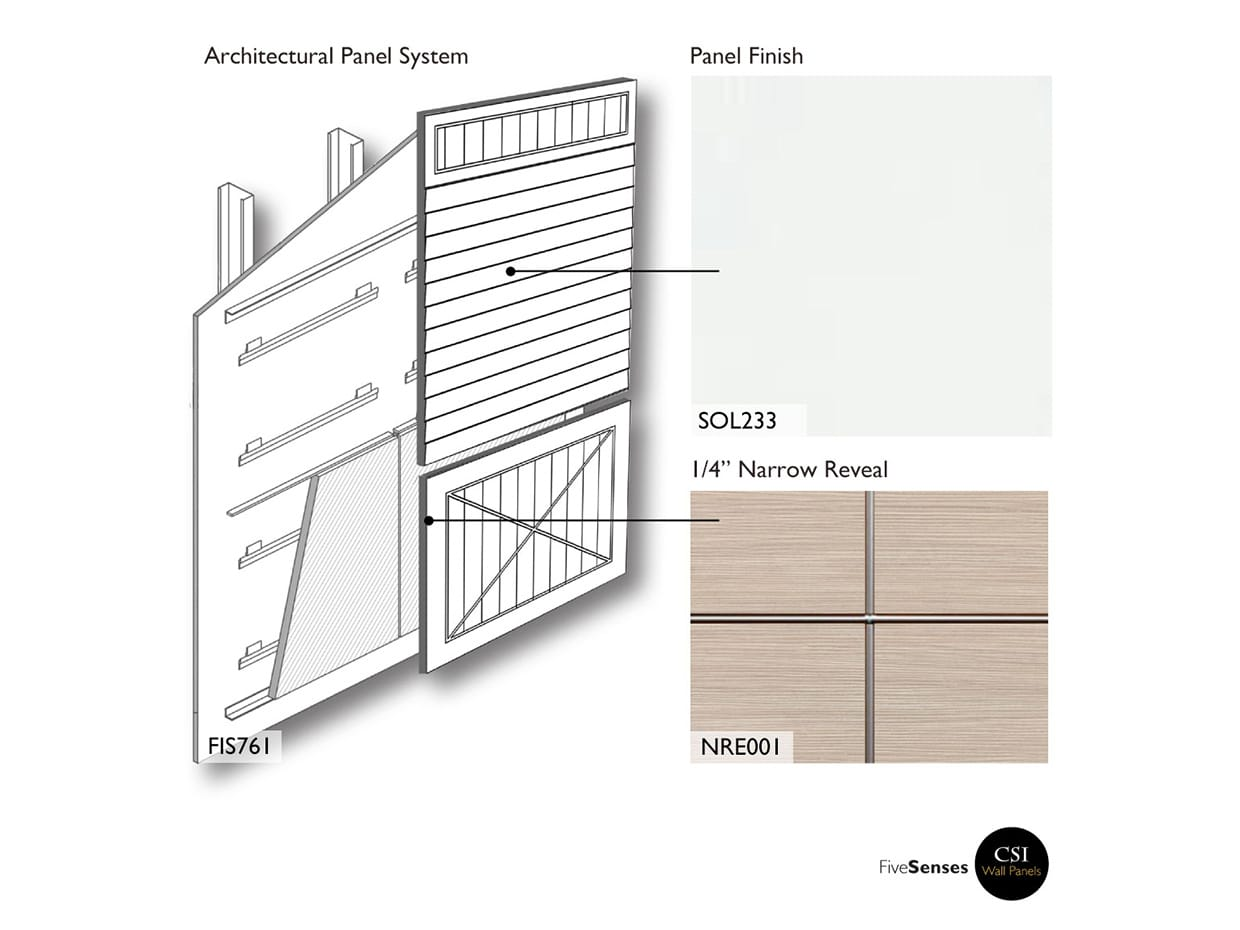 Front White Panels - What To Do With Paneled Walls