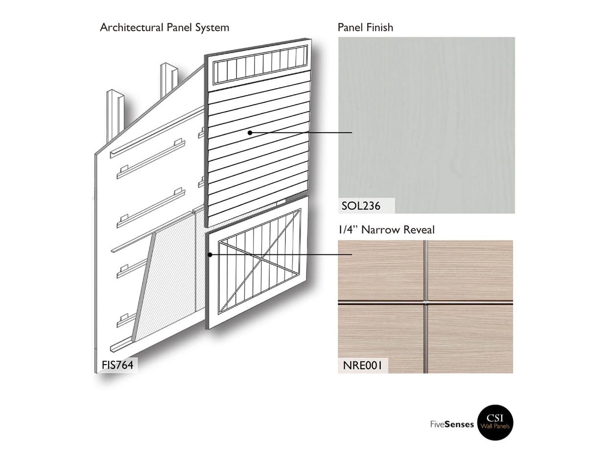 Silicon - What To Do With Wood Paneling
