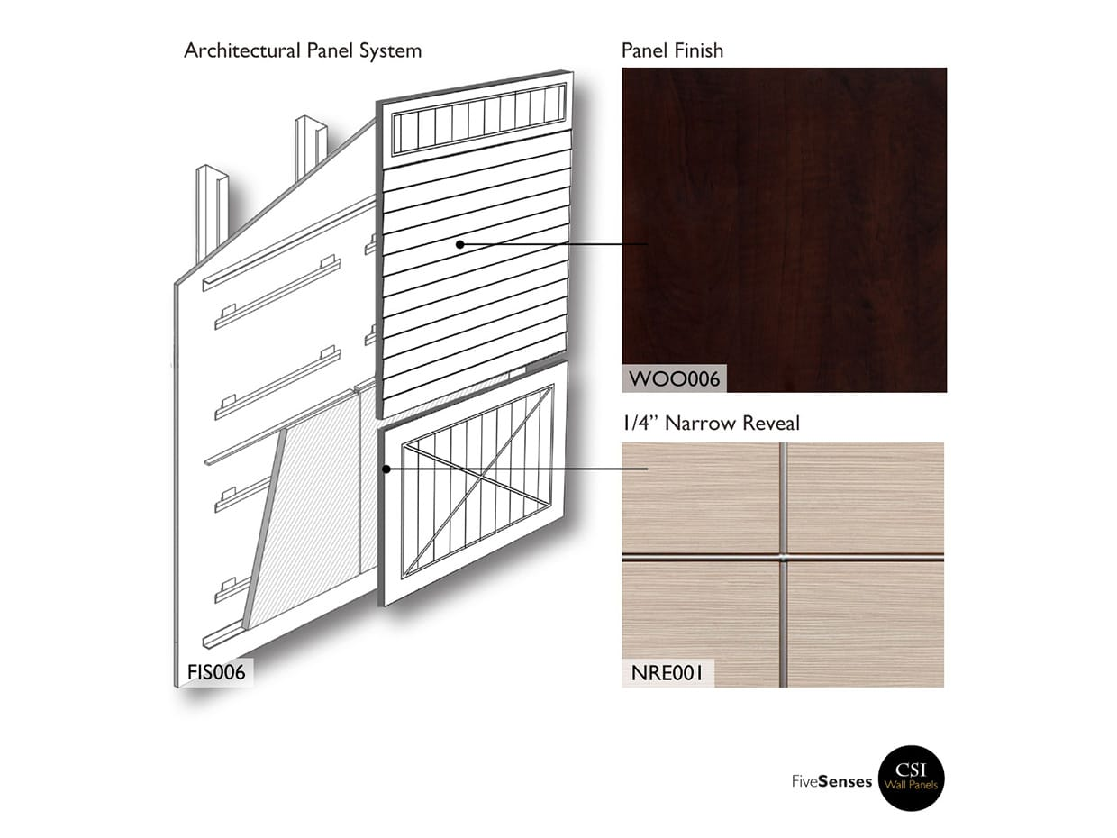 Thermally Fused Laminate Panel Wood Plank Paneling