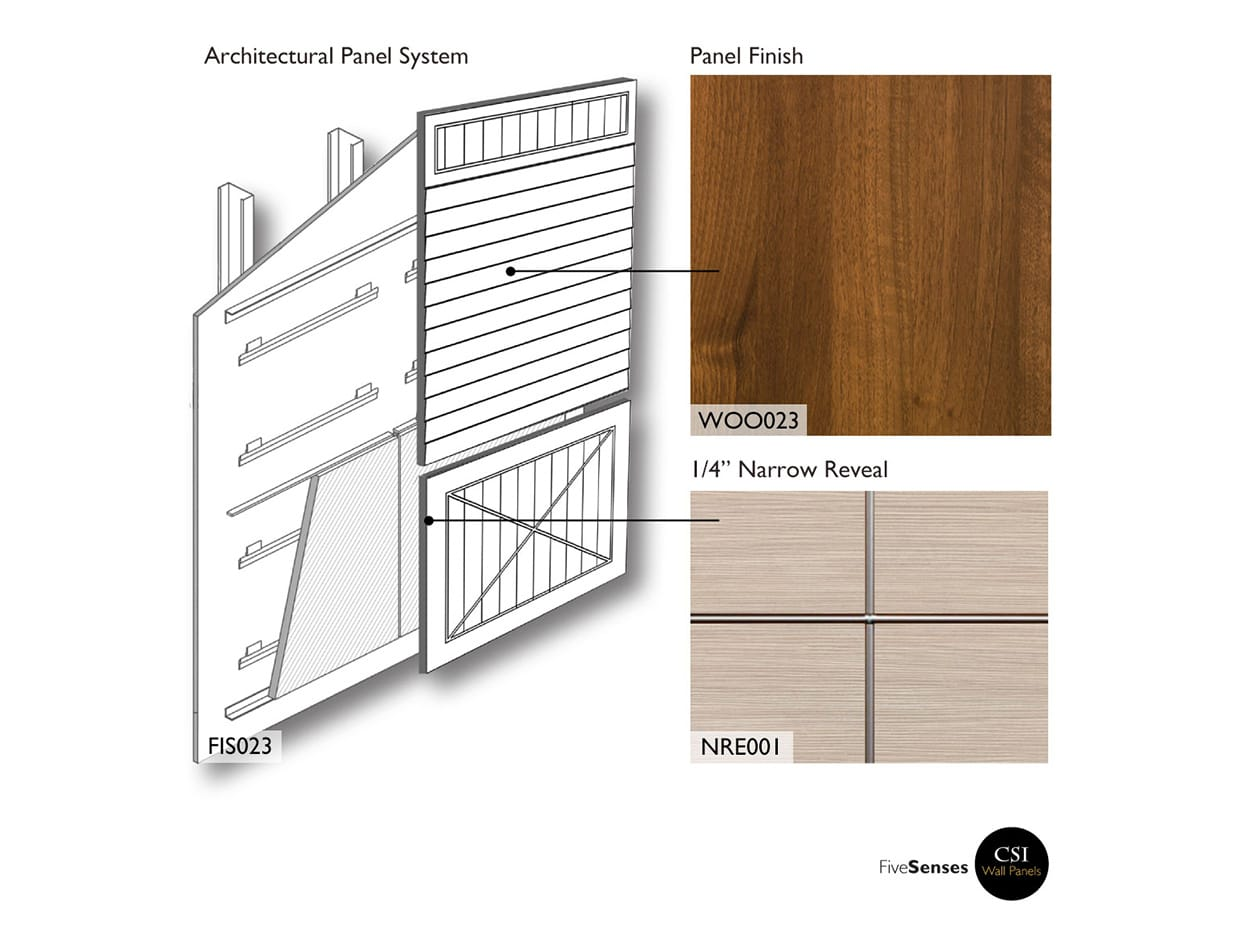 Thermally Fused Laminate Decorative Laminate Sheets