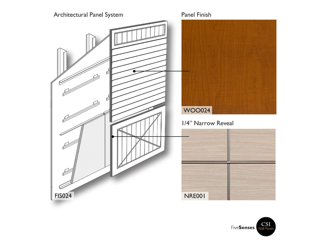 Decorative MDF Wall Panels - Windsor Mahogany
