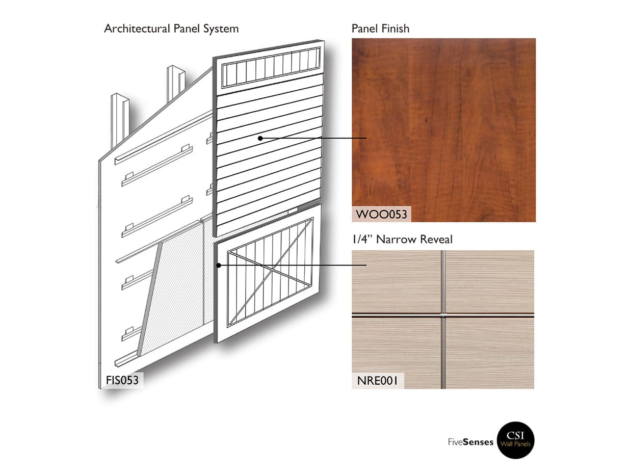 Horizontal Wood Paneling on Walls