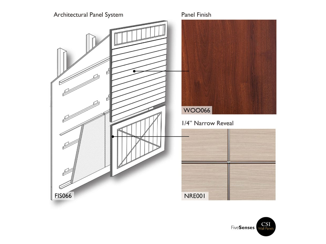 Thermally Fused Laminate Solid Mahogany Exterior Doors