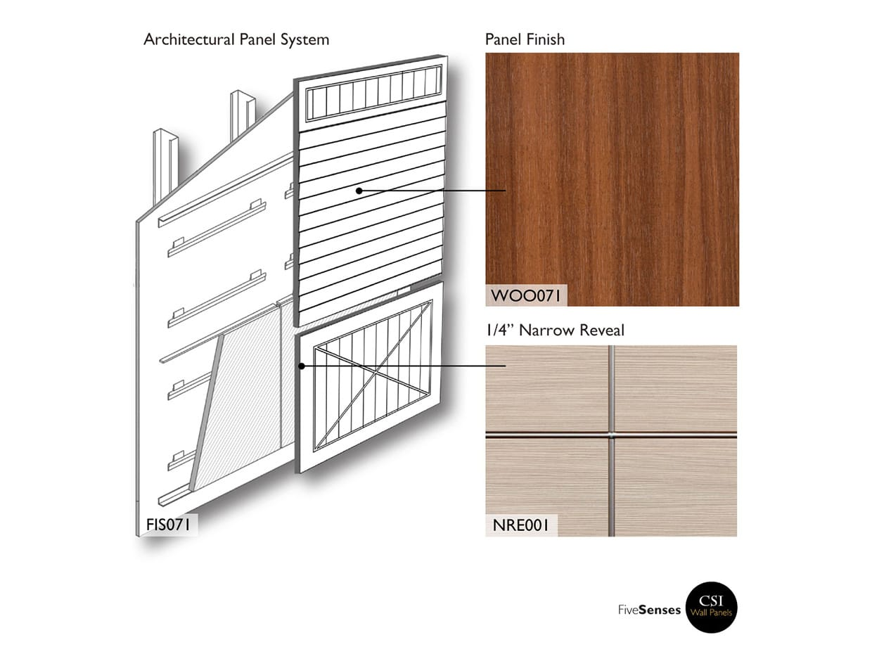 Cinnamon Sapeli - Where to Buy Laminate Sheets for Cabinets