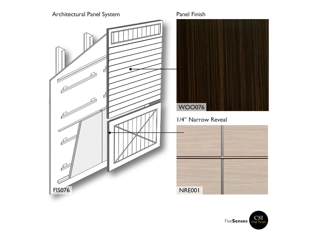 High Pressure Laminate - Covering Wall Paneling