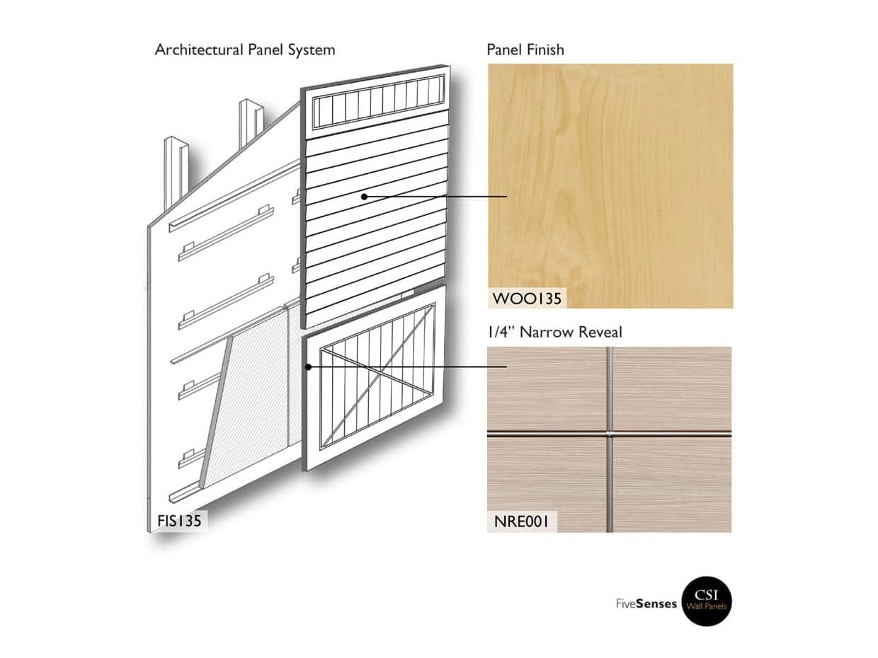 Laminate Wood Planks