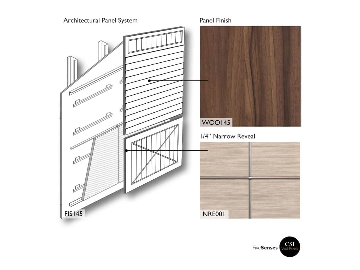 Thermally Fused Laminate Decorative Interior Wall Paneling