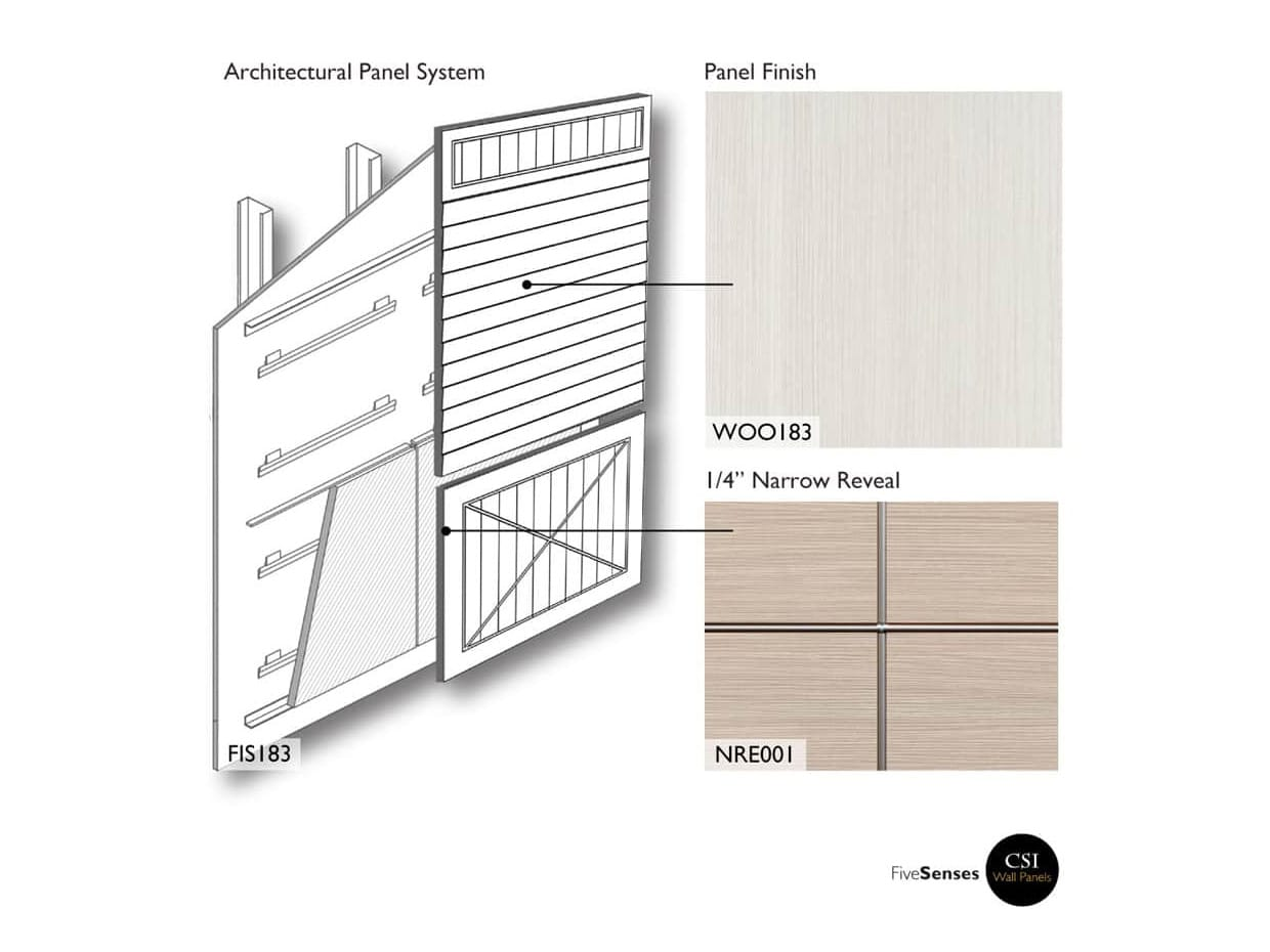 High Pressure Laminate Formica Finishes