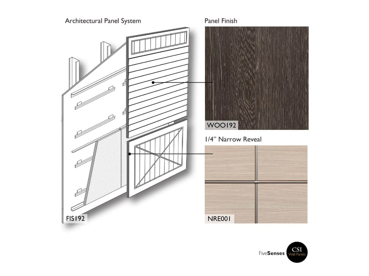 High Pressure Laminate Wood Paneling Sheets