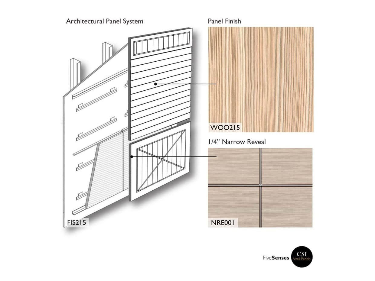 Laminate - Commercial Wood Wall Panels