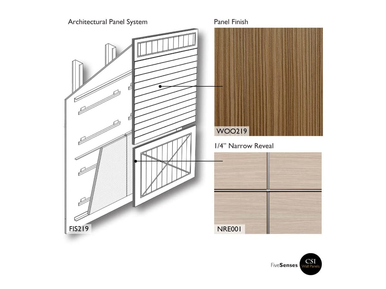 Where To Buy Wood Laminate Sheets