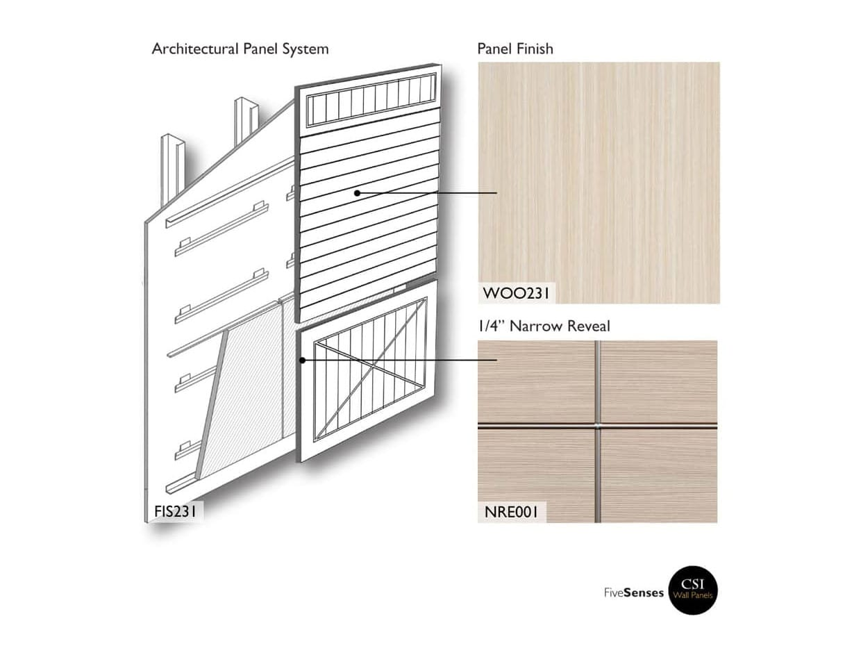 TFL Laminate Wood Panels For Wall