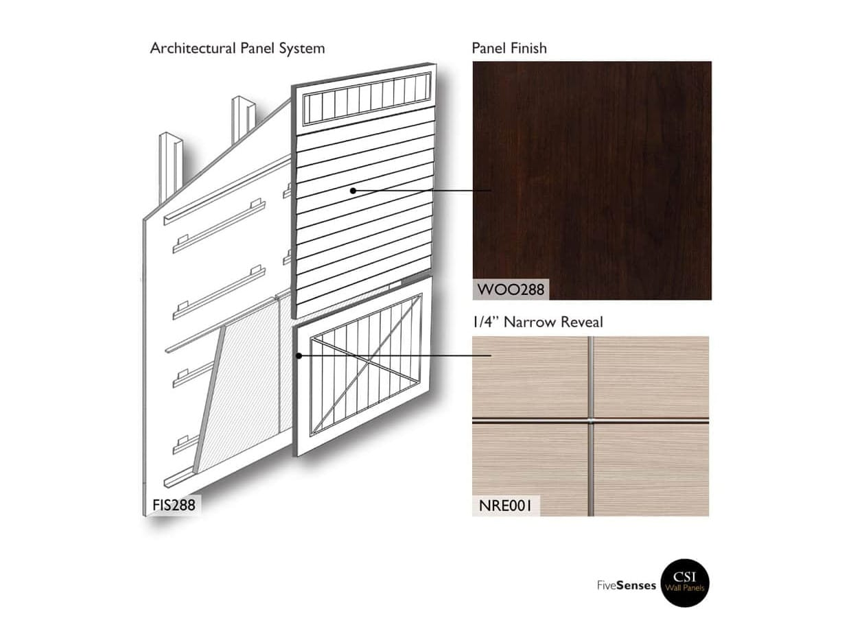 Interior Architectural Panels
