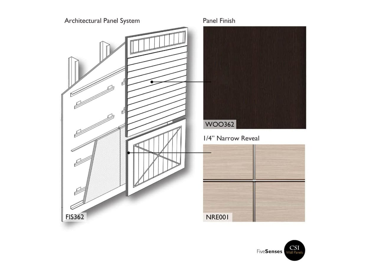 Panolam 292 - Decorative Wall Panel Systems