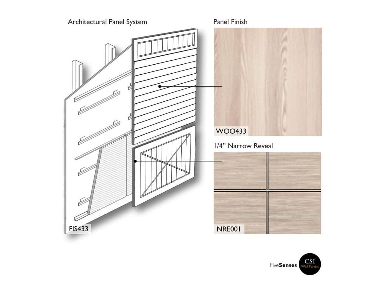 Decorating With Wood Paneling Walls