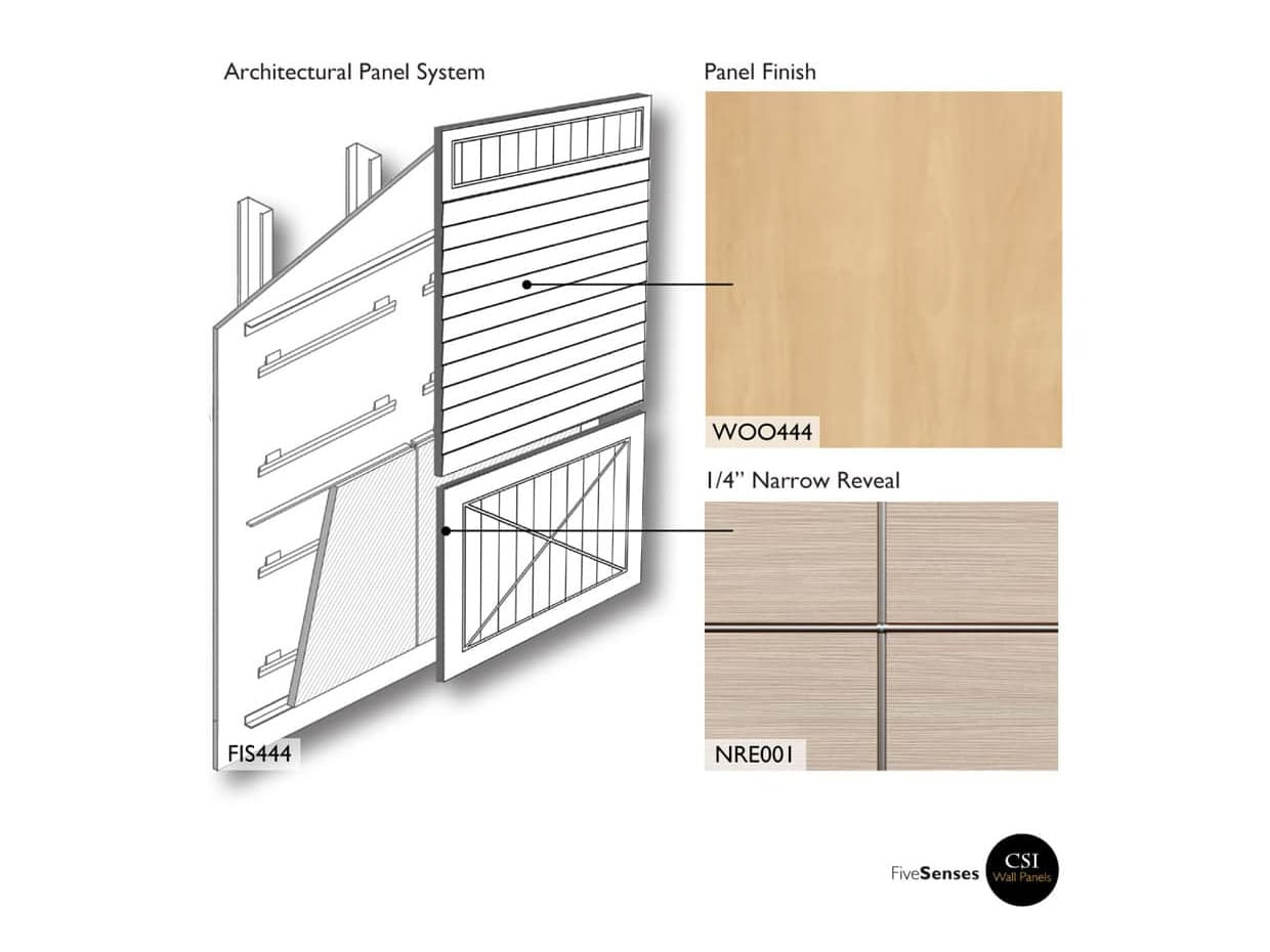 Sycamore - Cheap Interior Wall Paneling Ideas