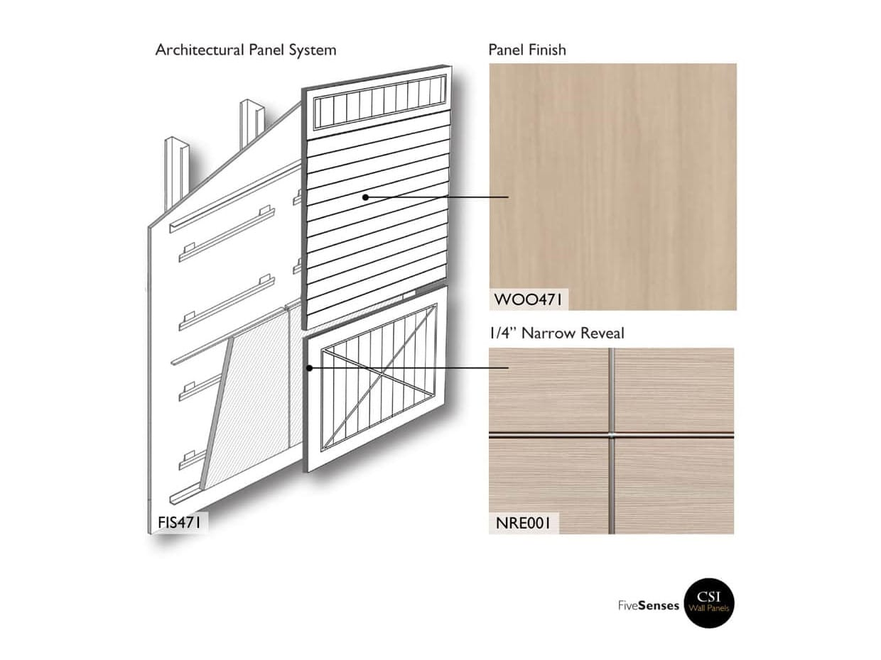 Cheap Wall Paneling 4x8