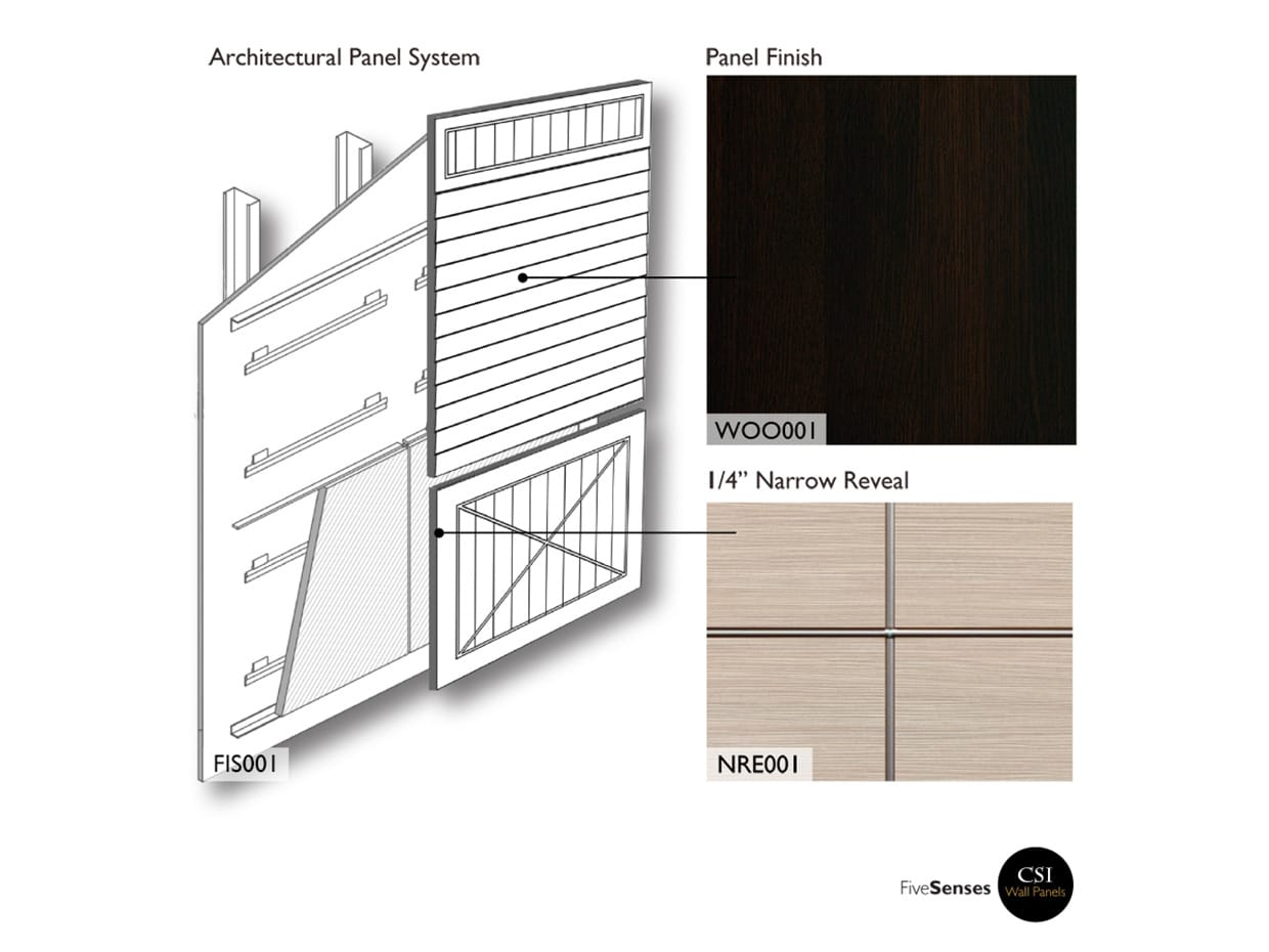 Wooden Panels For Walls