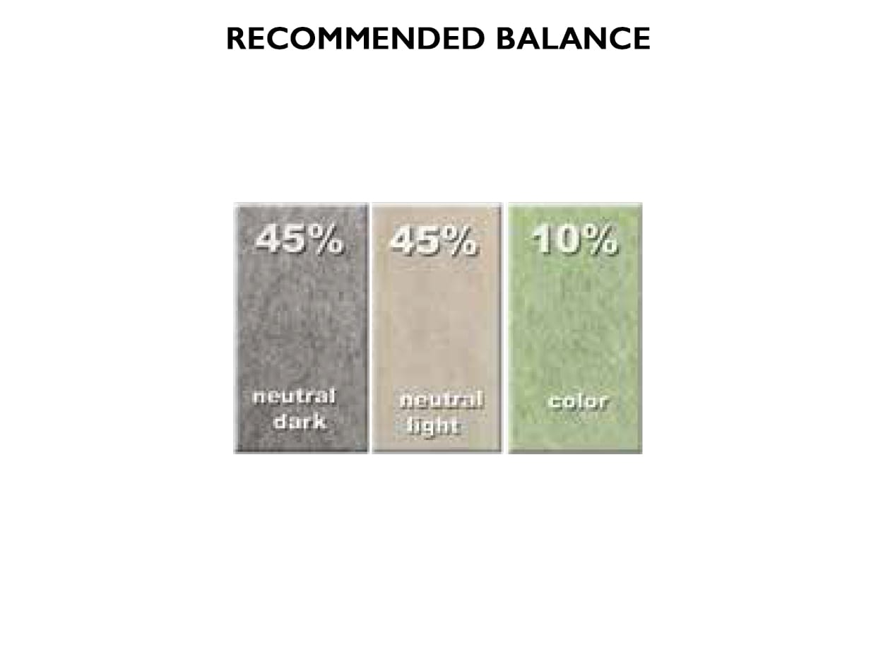 Recommended Balance